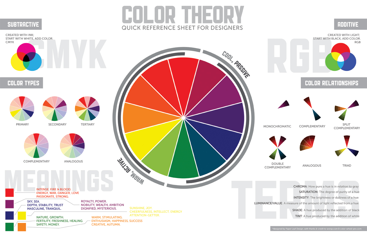 Basics Of Color Theory how to improve your prints | bracha designs